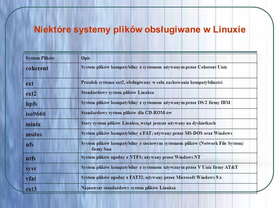 Niektóre systemy plików obsługiwane w Linuxie