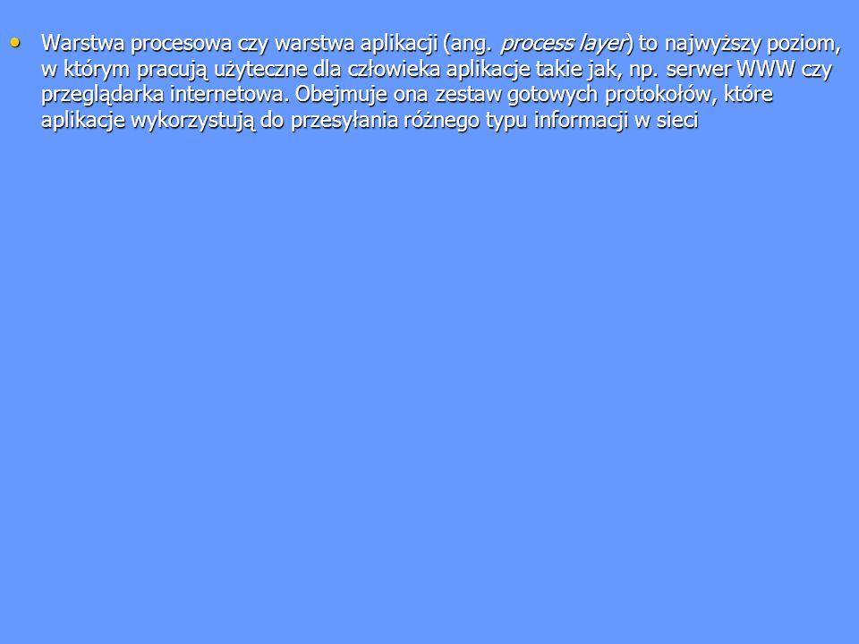 Warstwa procesowa czy warstwa aplikacji (ang