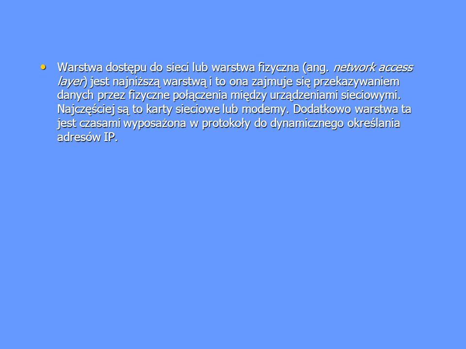 Warstwa dostępu do sieci lub warstwa fizyczna (ang