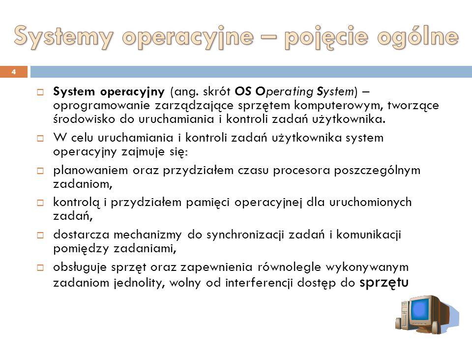 Systemy operacyjne – pojęcie ogólne