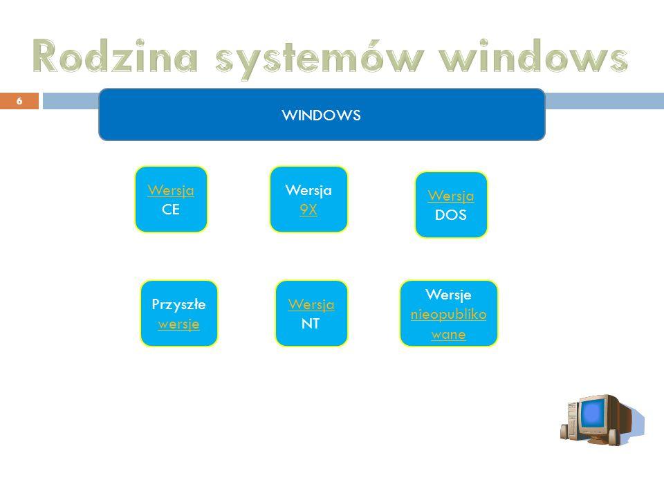 Rodzina systemów windows