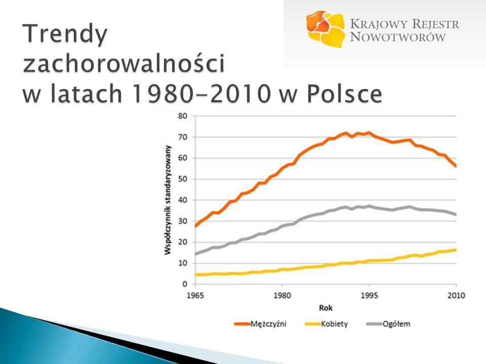 Trendy zachorowalności w latach 1980-2010 w Polsce