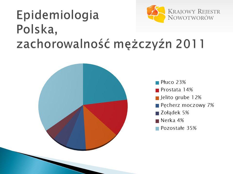Epidemiologia Polska, zachorowalność mężczyźn 2011