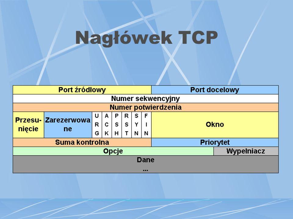 Nagłówek TCP