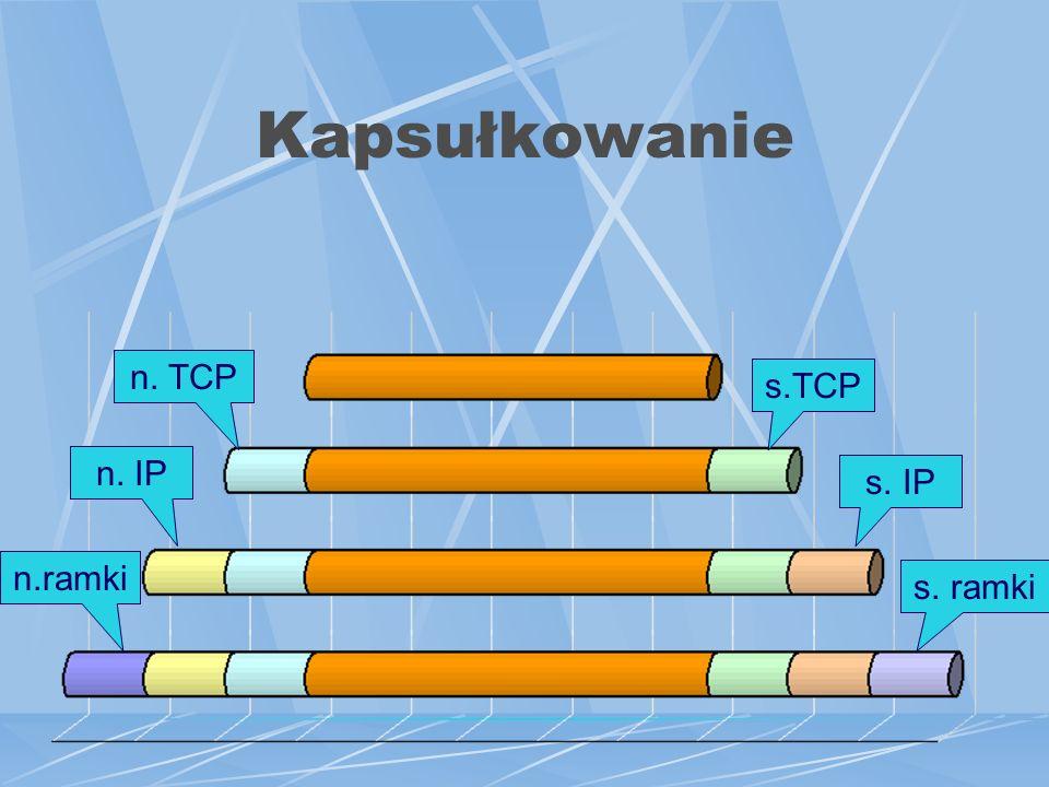 Kapsułkowanie n. TCP s.TCP n. IP s. IP n.ramki s. ramki