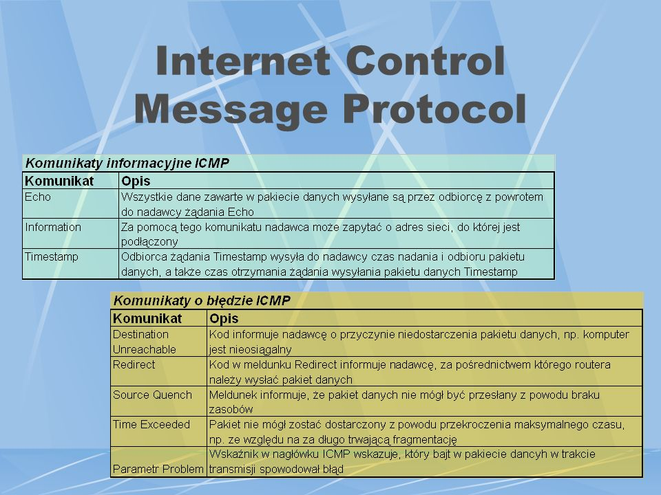 Internet Control Message Protocol