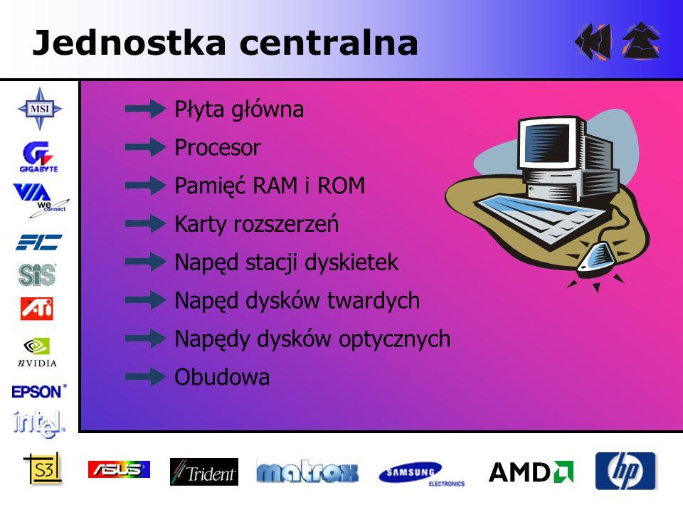Jednostka centralna Płyta główna Procesor Pamięć RAM i ROM