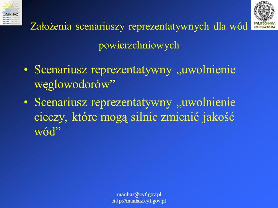 Założenia scenariuszy reprezentatywnych dla wód powierzchniowych