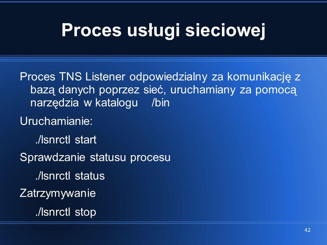 Proces usługi sieciowej
