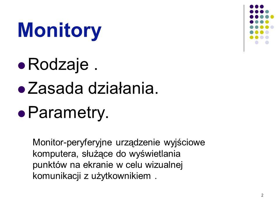 Monitory Rodzaje . Zasada działania. Parametry.