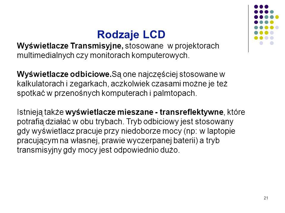 Rodzaje LCDWyświetlacze Transmisyjne, stosowane w projektorach multimedialnych czy monitorach komputerowych.