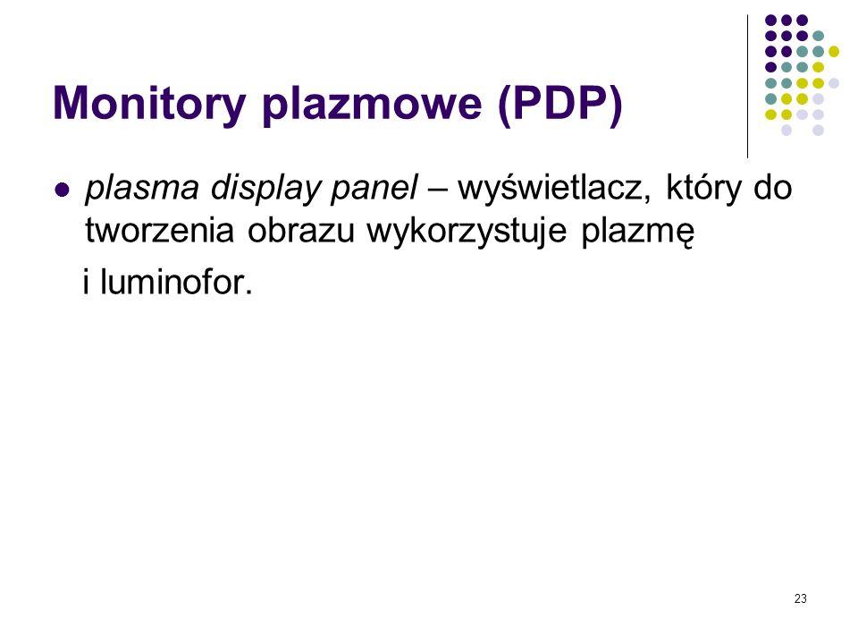 Monitory plazmowe (PDP)