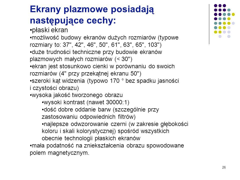 Ekrany plazmowe posiadają następujące cechy: