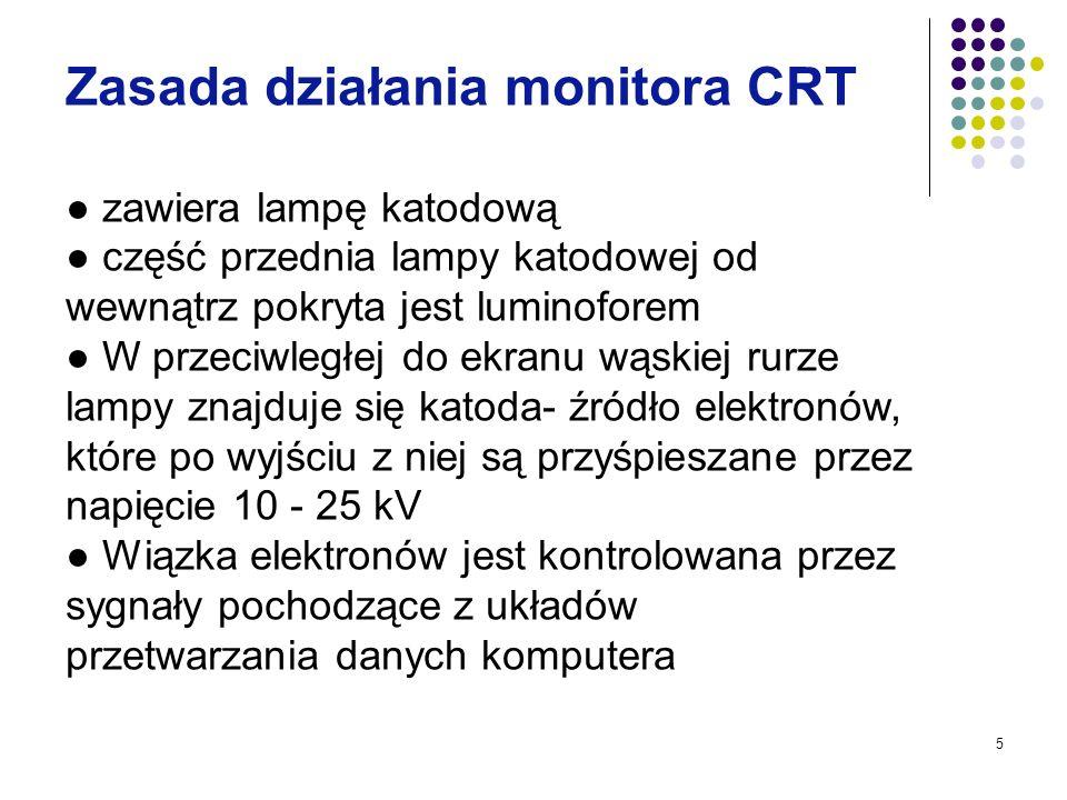 Zasada działania monitora CRT