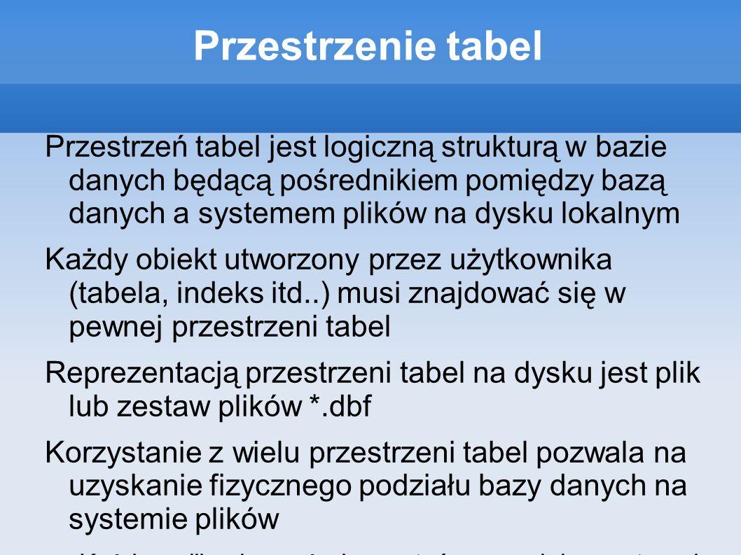 Przestrzenie tabel