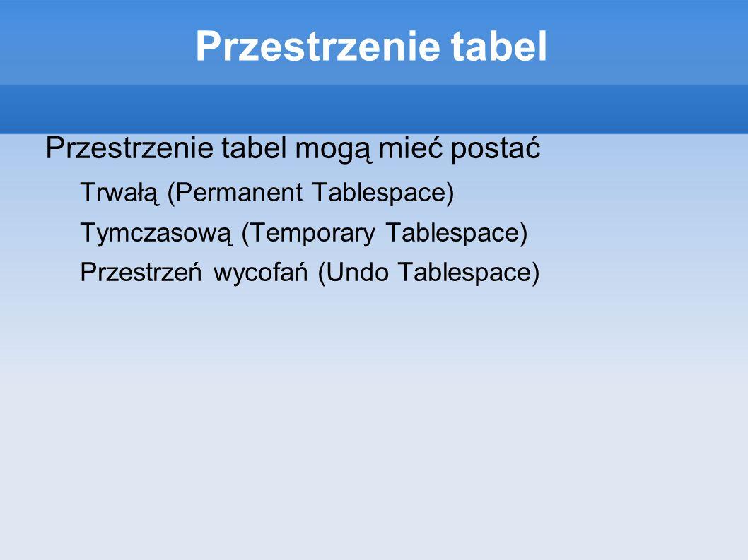 Przestrzenie tabel Przestrzenie tabel mogą mieć postać