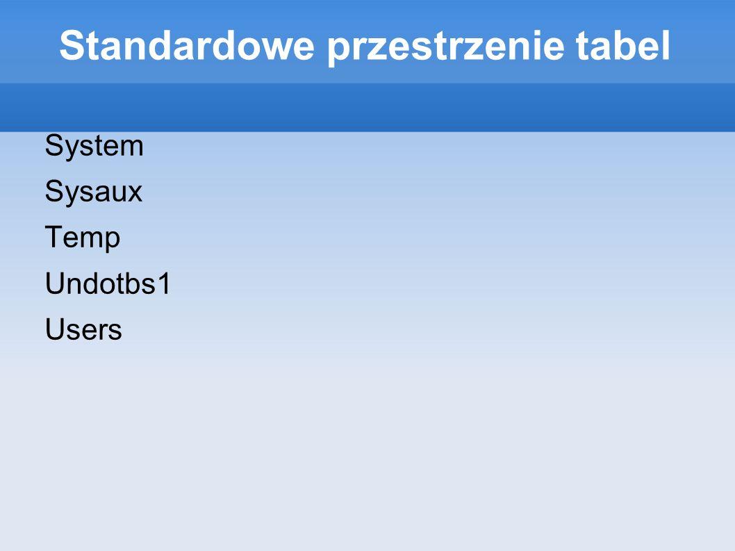 Standardowe przestrzenie tabel