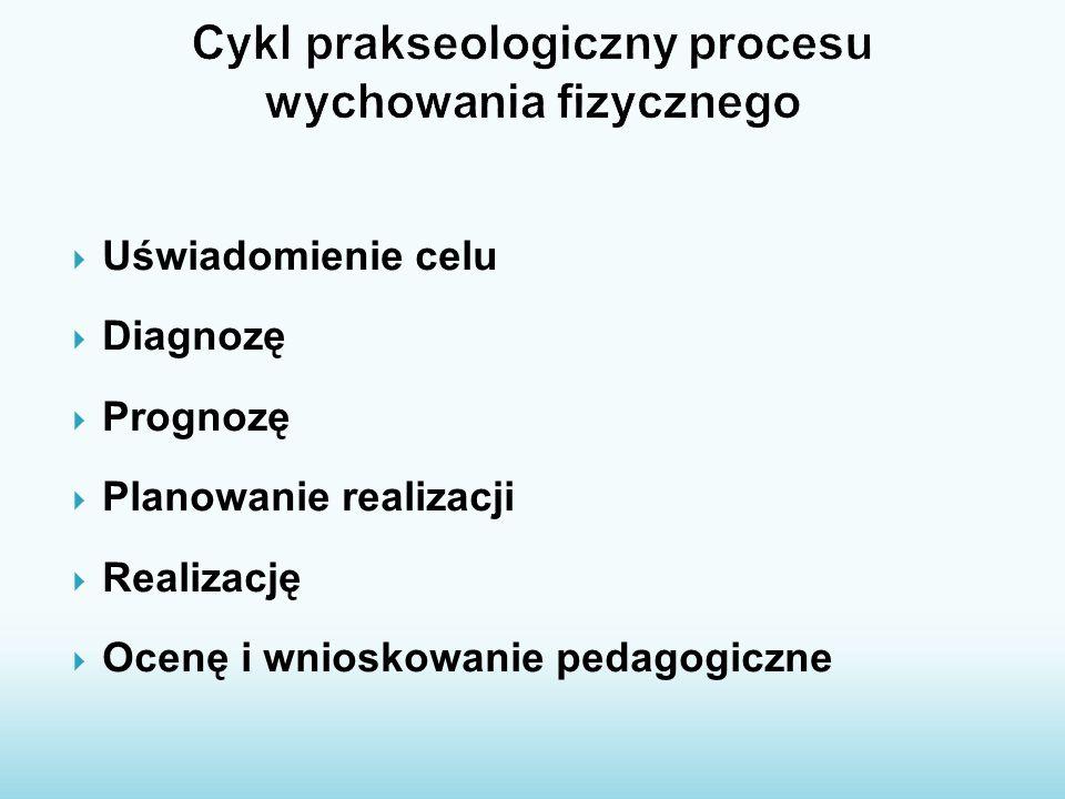 Cykl prakseologiczny procesu wychowania fizycznego