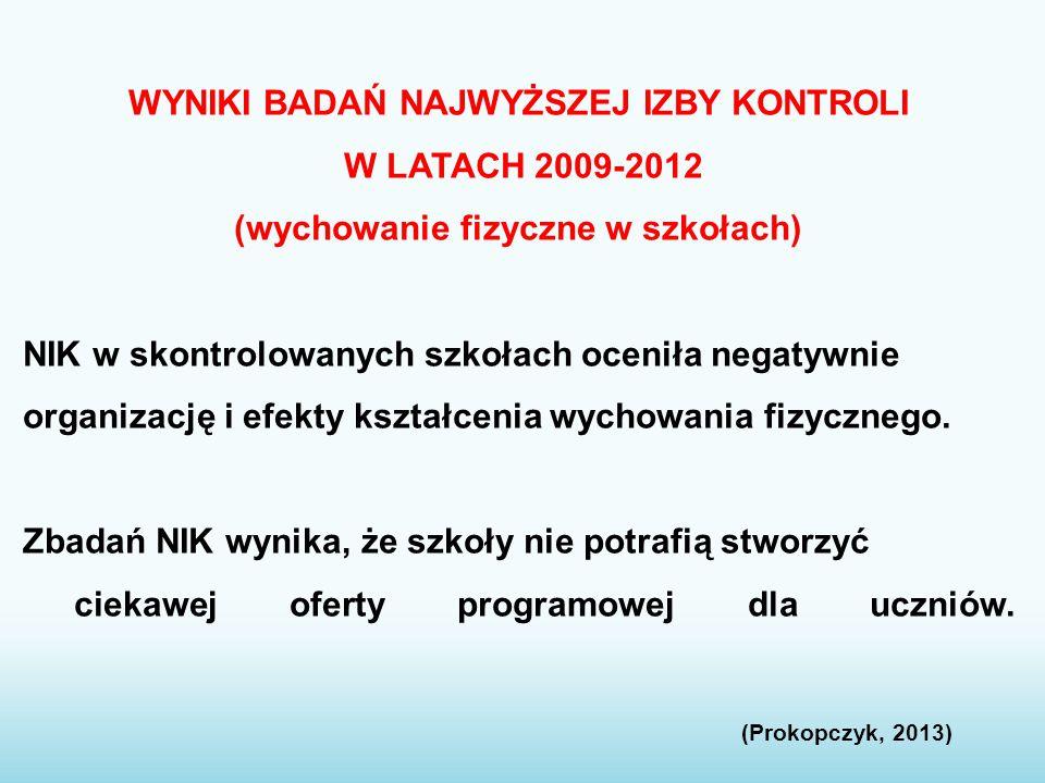 WYNIKI BADAŃ NAJWYŻSZEJ IZBY KONTROLI W LATACH 2009-2012