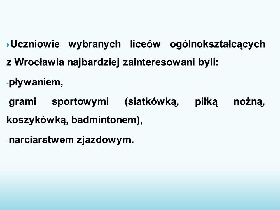 Uczniowie wybranych liceów ogólnokształcących z Wrocławia najbardziej zainteresowani byli: