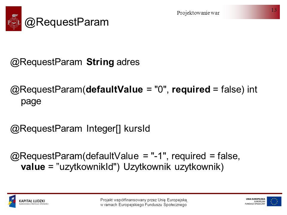 @RequestParam @RequestParam String adres