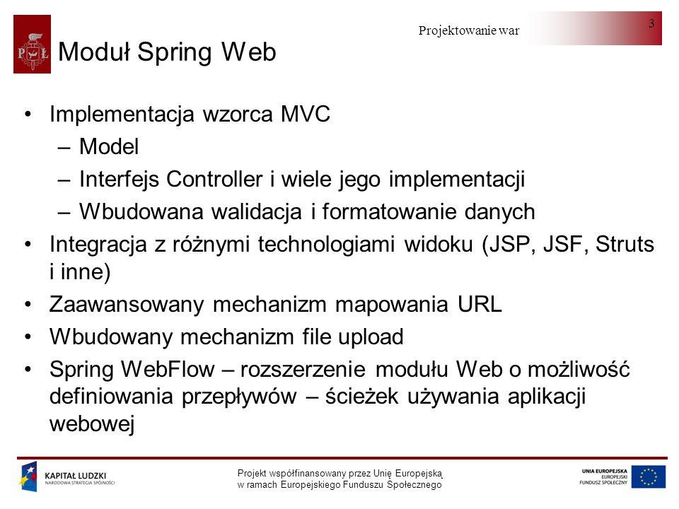 Moduł Spring Web Implementacja wzorca MVC Model