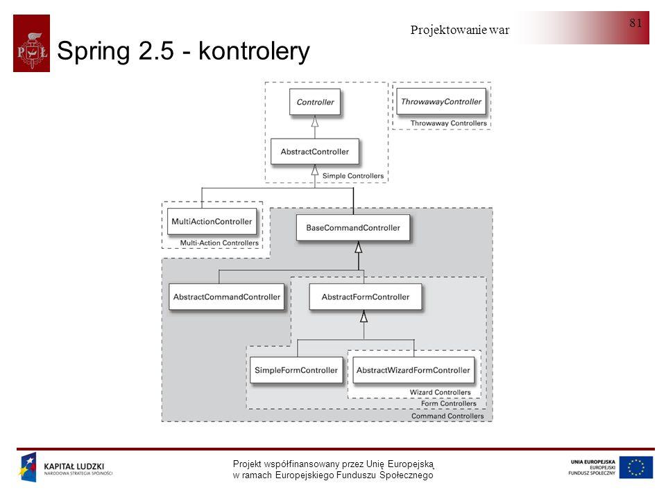 Spring 2.5 - kontrolery Projekt współfinansowany przez Unię Europejską w ramach Europejskiego Funduszu Społecznego.