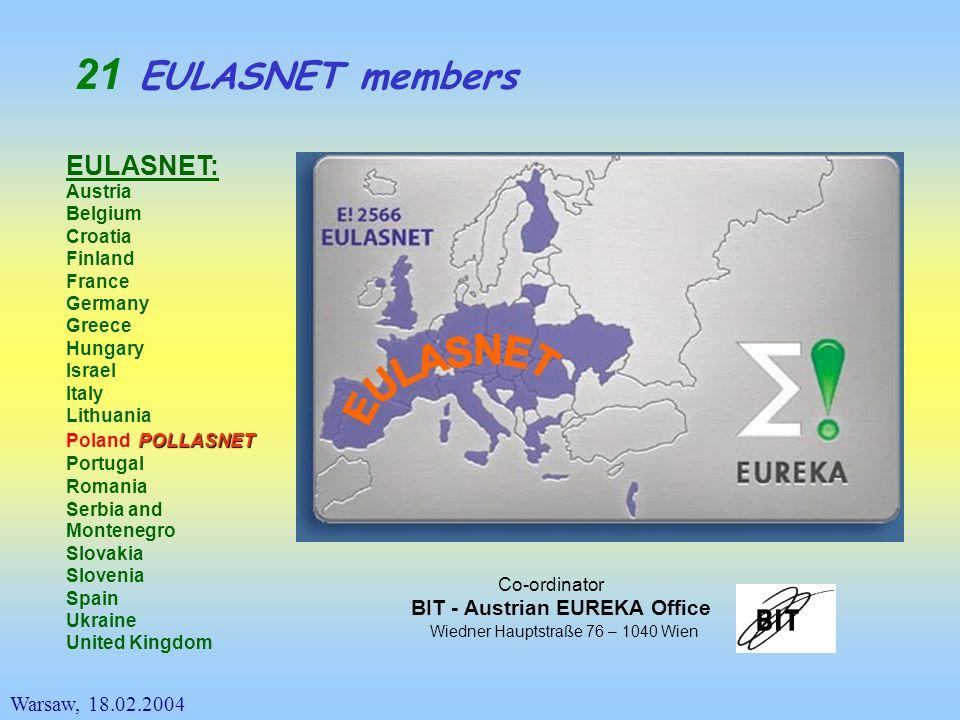 EULASNET 21 EULASNET members EULASNET: BIT - Austrian EUREKA Office