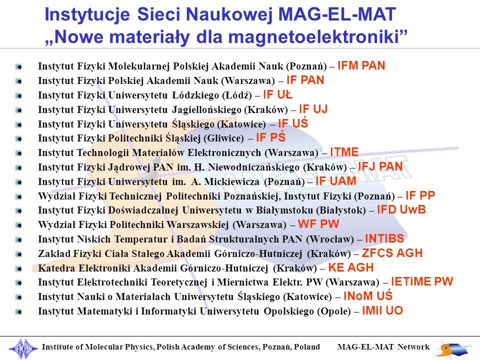 Instytucje Sieci Naukowej MAG-EL-MAT