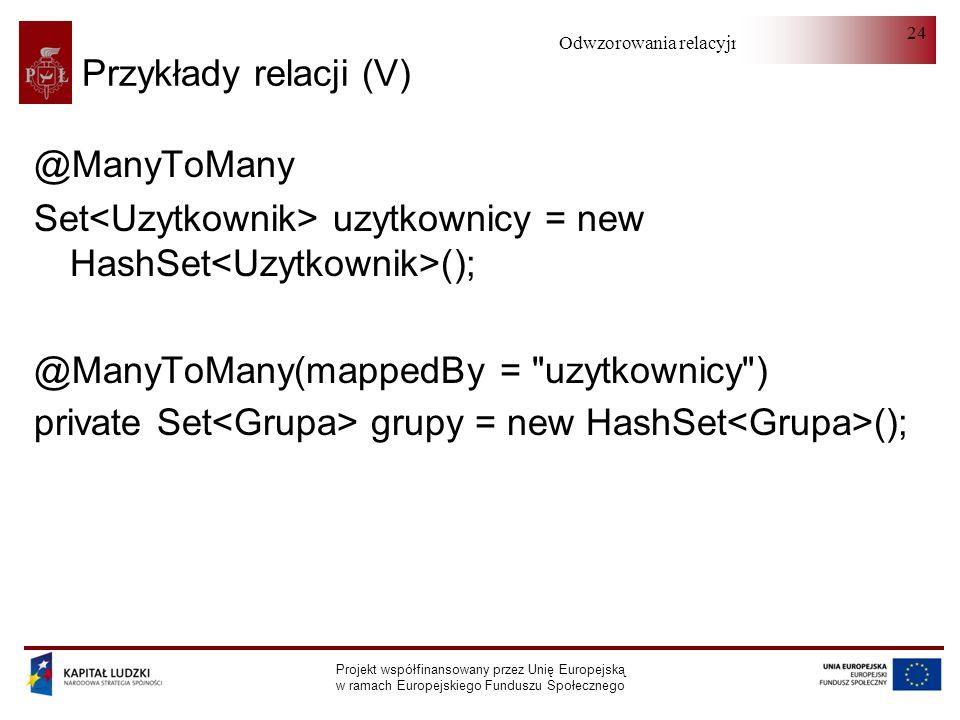 Set<Uzytkownik> uzytkownicy = new HashSet<Uzytkownik>();