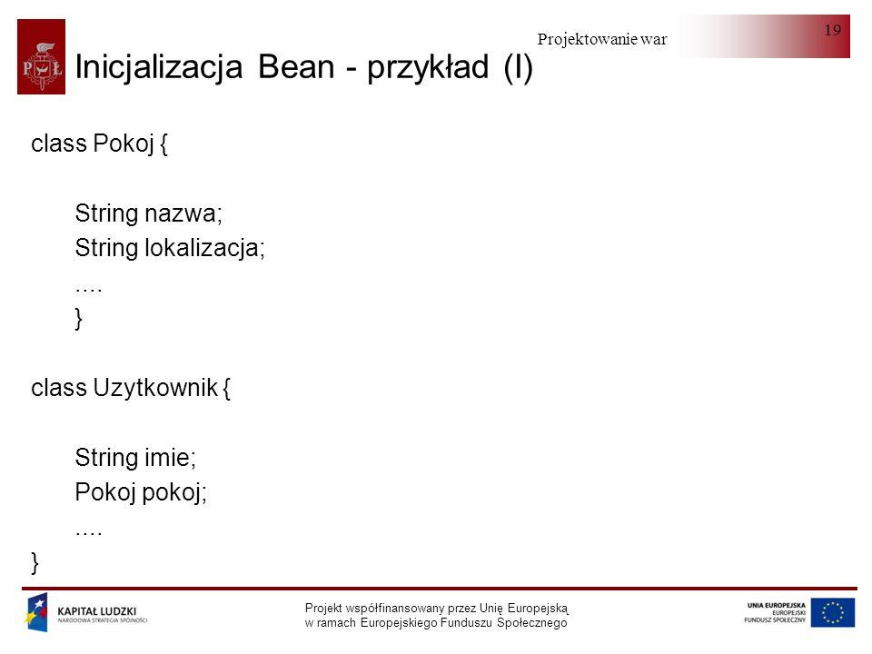 Inicjalizacja Bean - przykład (I)