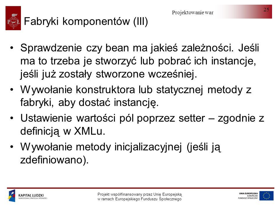 Fabryki komponentów (III)