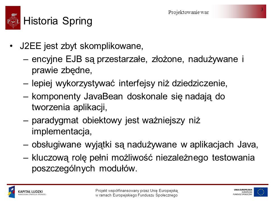 Historia Spring J2EE jest zbyt skomplikowane,
