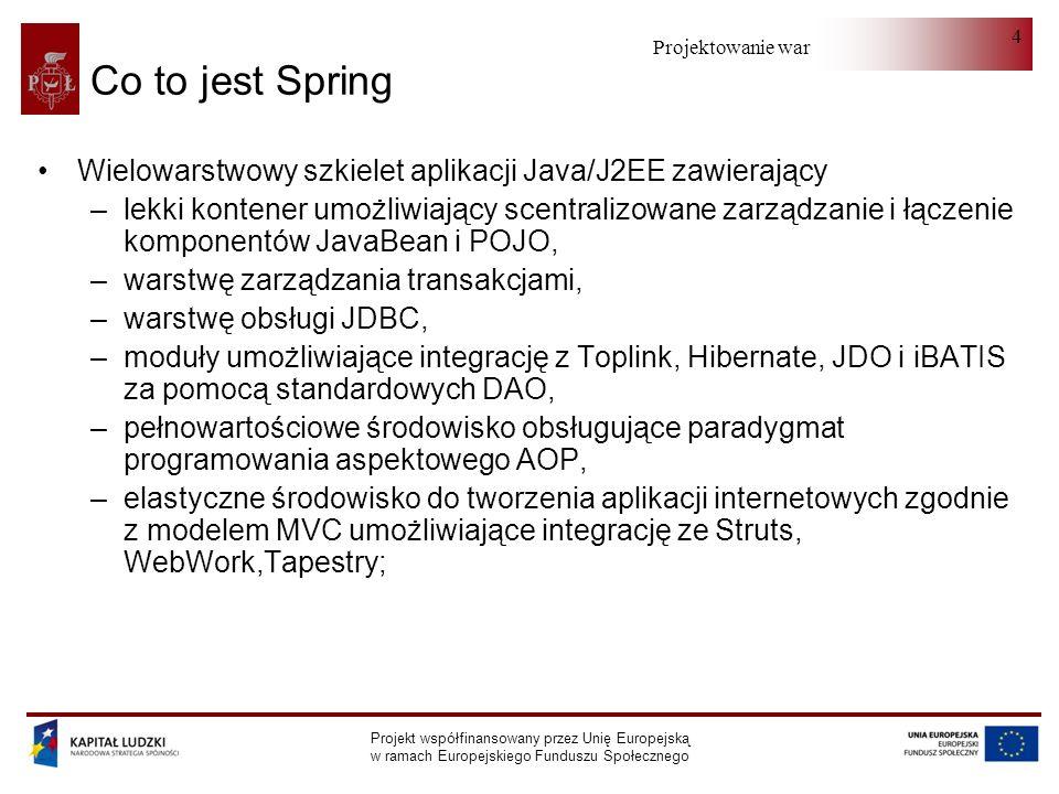 Co to jest Spring Wielowarstwowy szkielet aplikacji Java/J2EE zawierający.