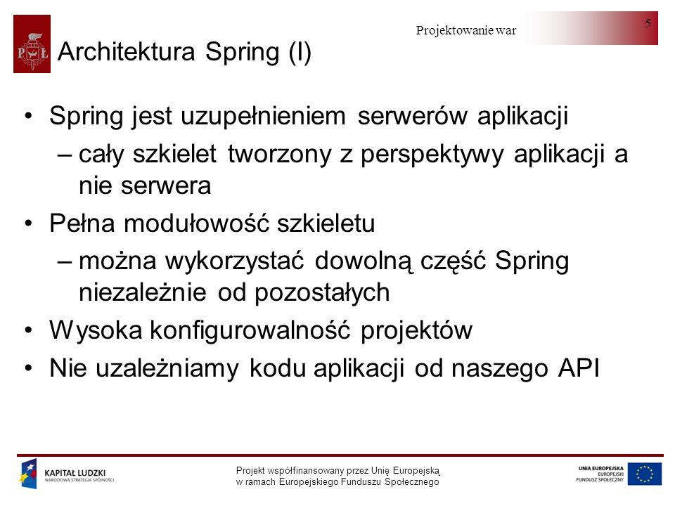 Architektura Spring (I)