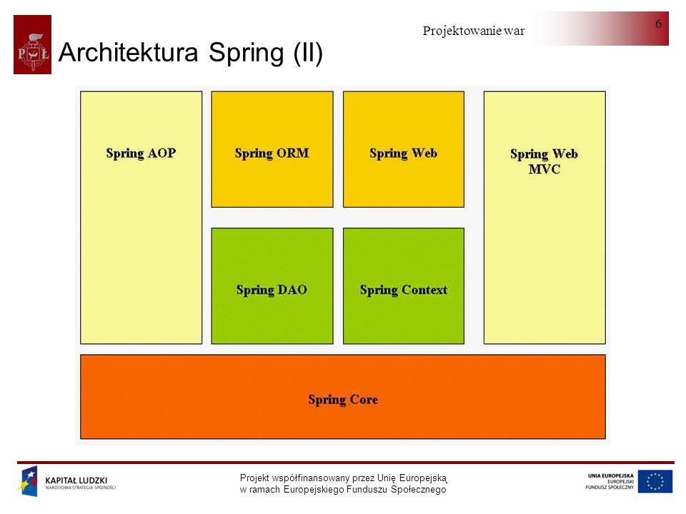 Architektura Spring (II)
