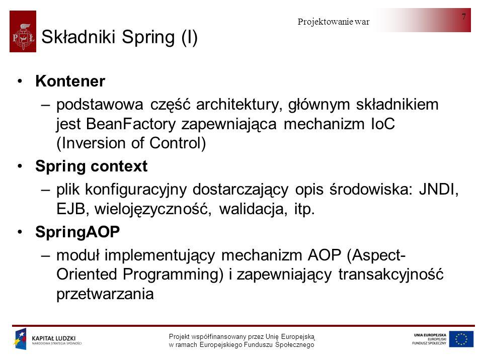 Składniki Spring (I) Kontener