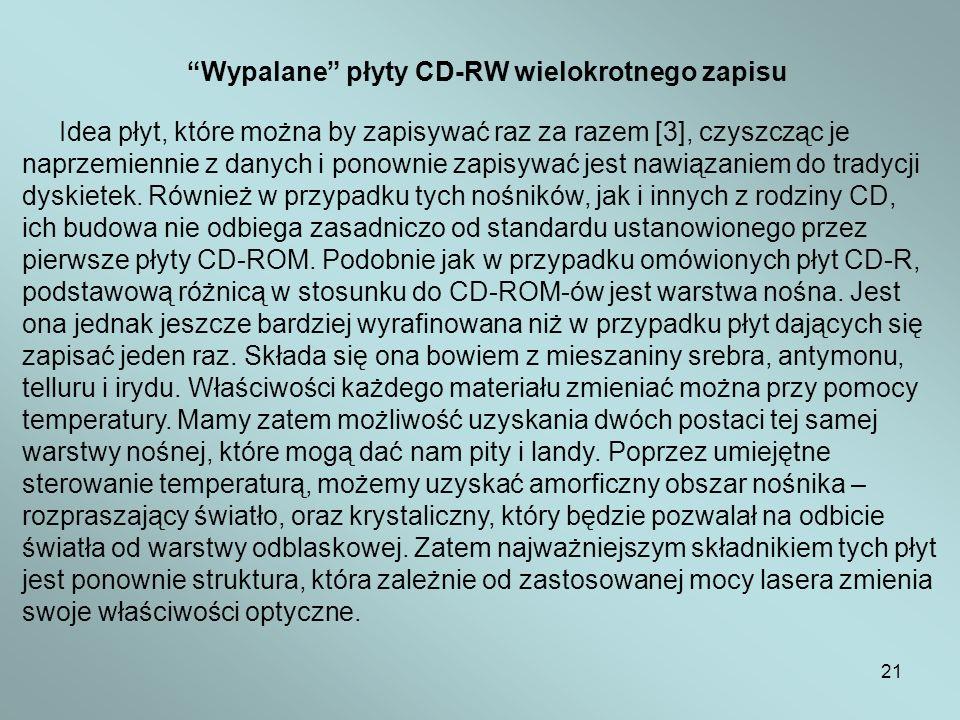 Wypalane płyty CD-RW wielokrotnego zapisu