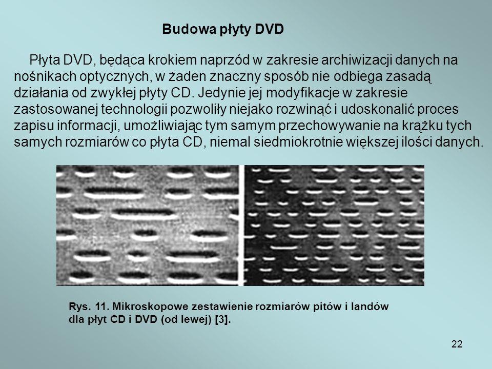 Płyta DVD, będąca krokiem naprzód w zakresie archiwizacji danych na