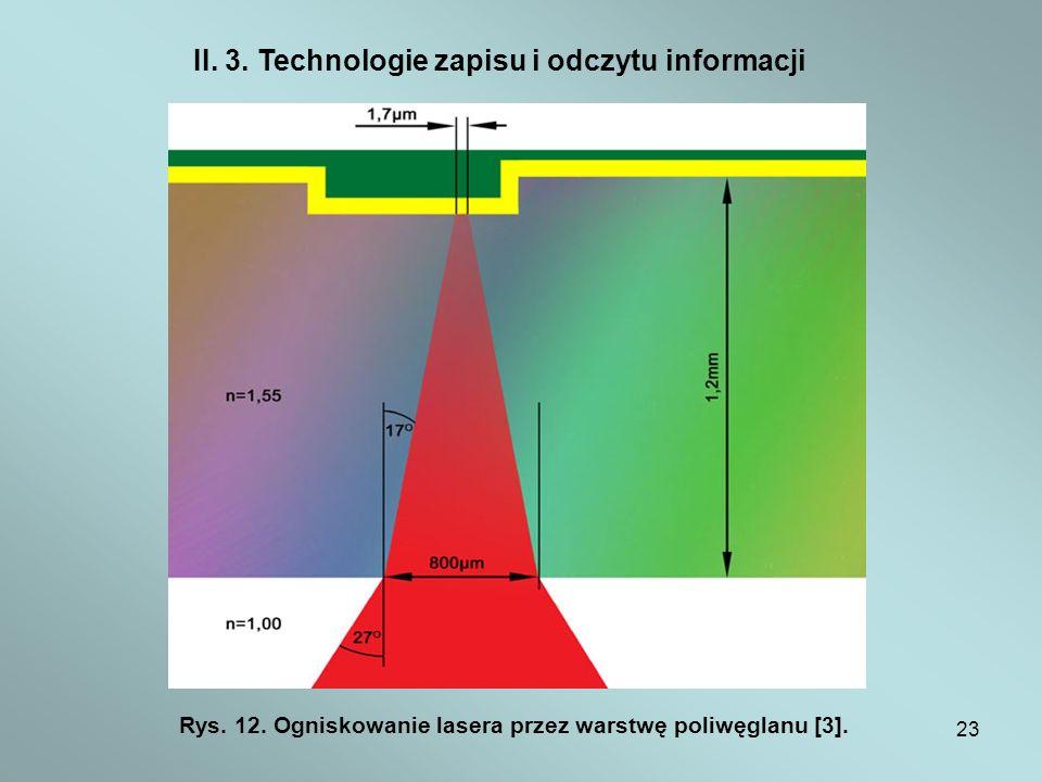 II. 3. Technologie zapisu i odczytu informacji