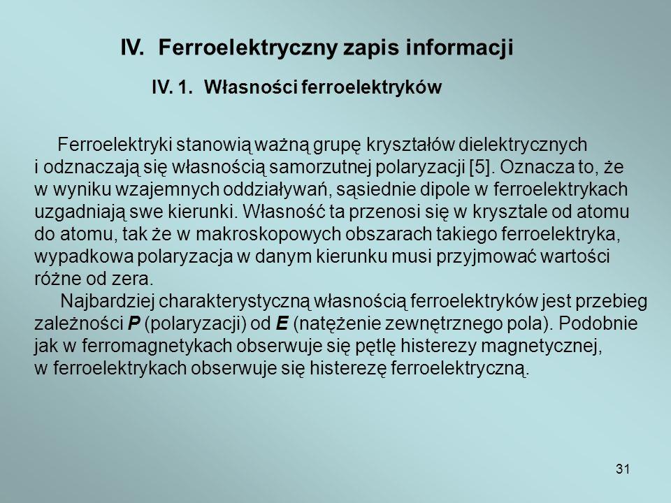 IV. Ferroelektryczny zapis informacji
