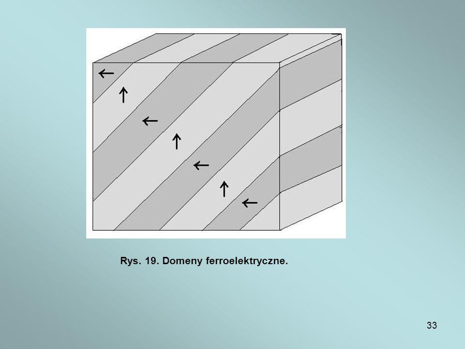 Rys. 19. Domeny ferroelektryczne.