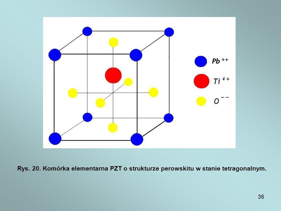 Rys. 20. Komórka elementarna PZT o strukturze perowskitu w stanie tetragonalnym.