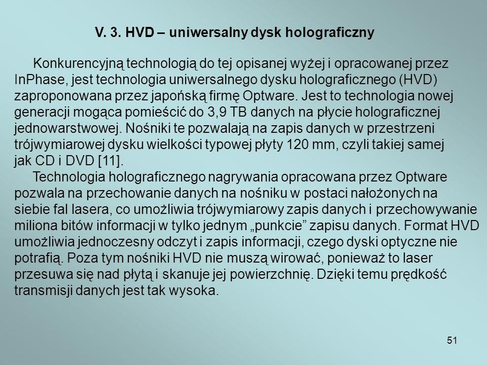 V. 3. HVD – uniwersalny dysk holograficzny