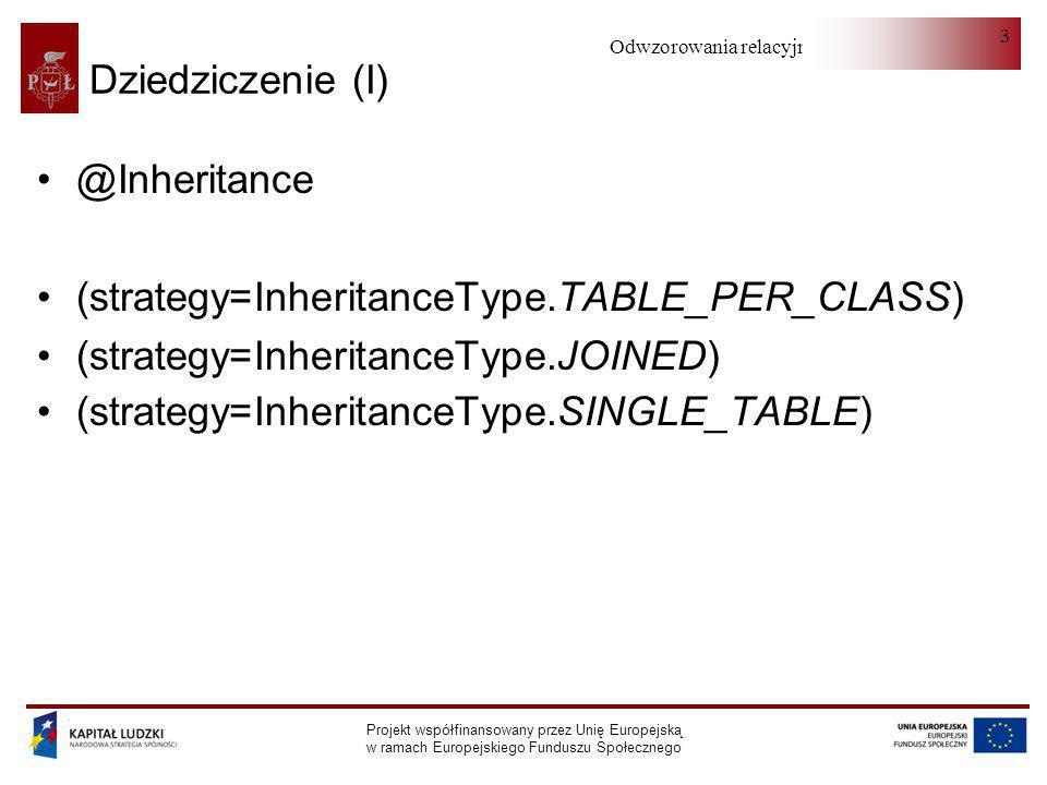 (strategy=InheritanceType.TABLE_PER_CLASS)