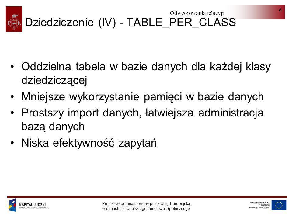 Dziedziczenie (IV) - TABLE_PER_CLASS