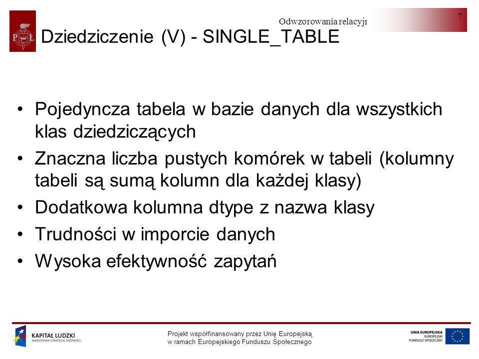 Dziedziczenie (V) - SINGLE_TABLE