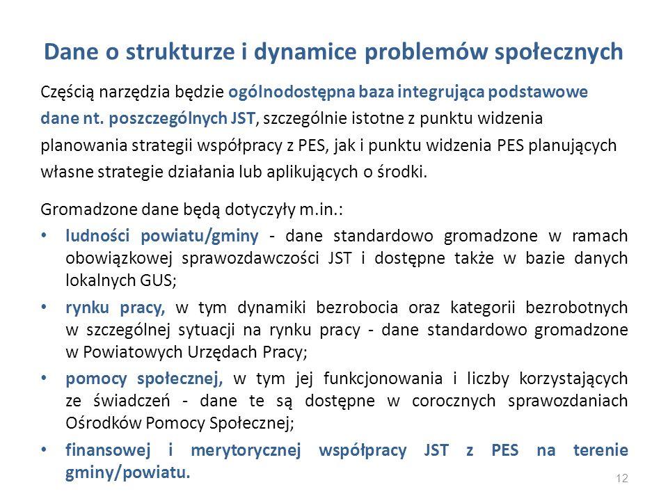 Dane o strukturze i dynamice problemów społecznych