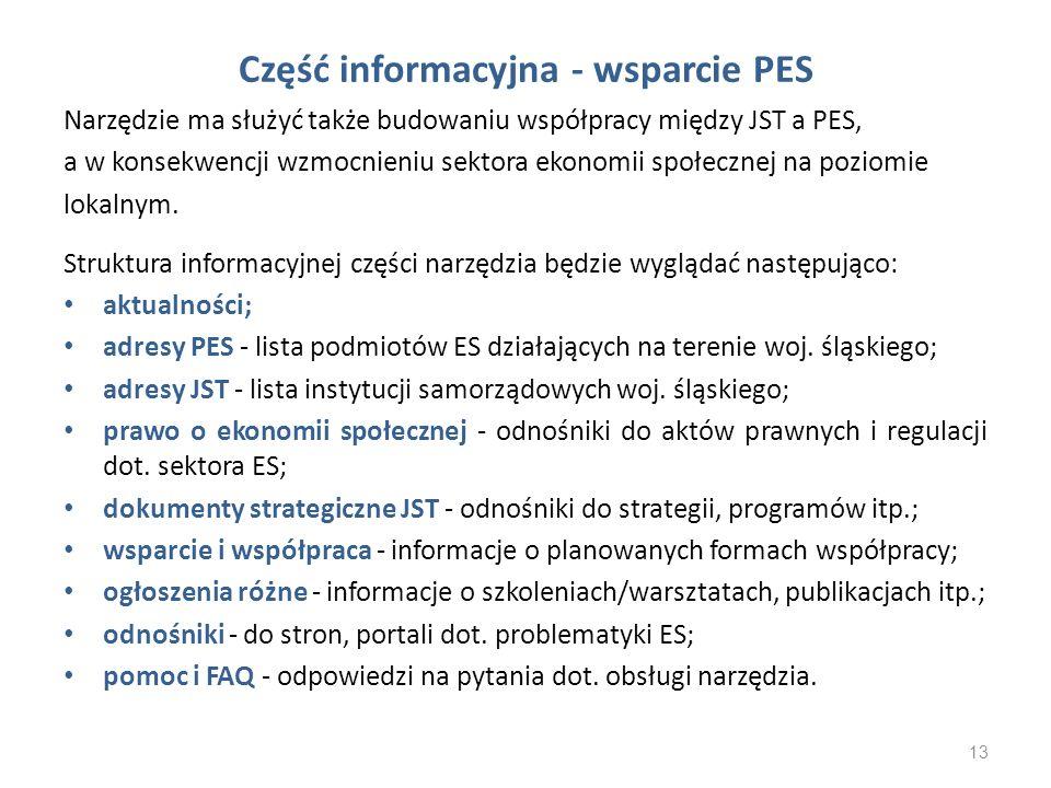 Część informacyjna - wsparcie PES