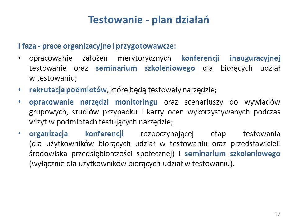 Testowanie - plan działań